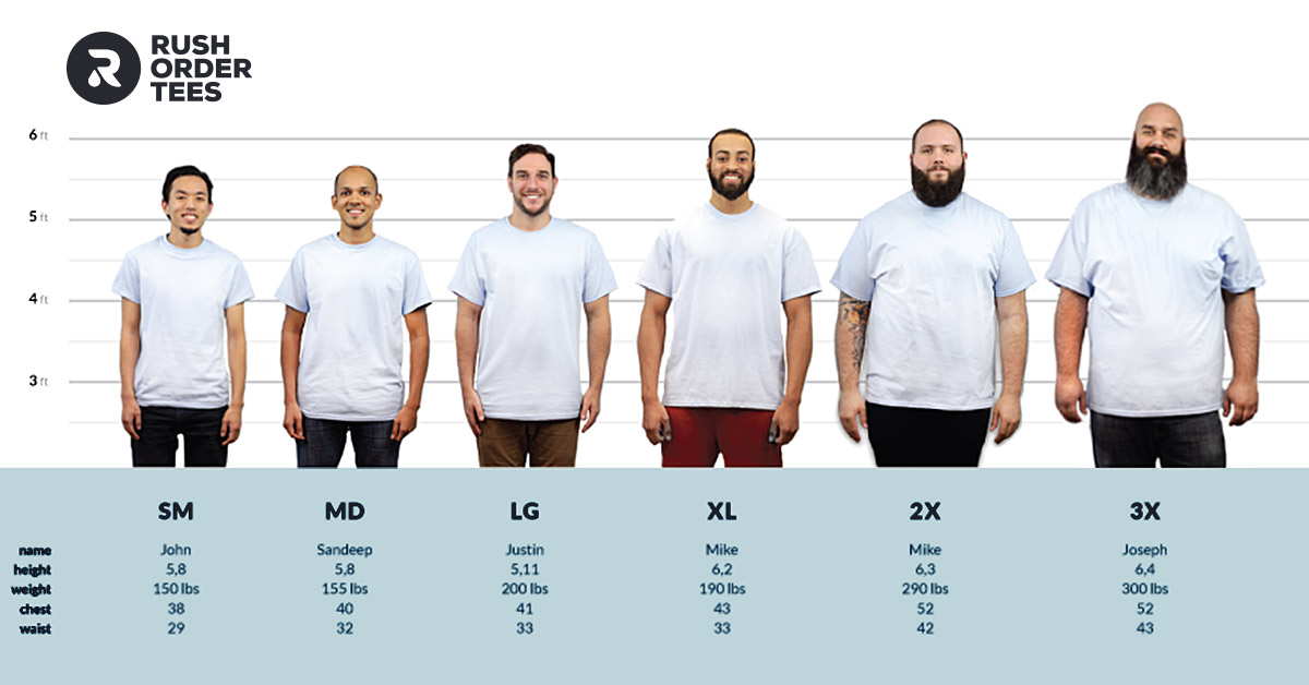 T-Shirt Sizes for Groups: How to order the right sizes & quantity